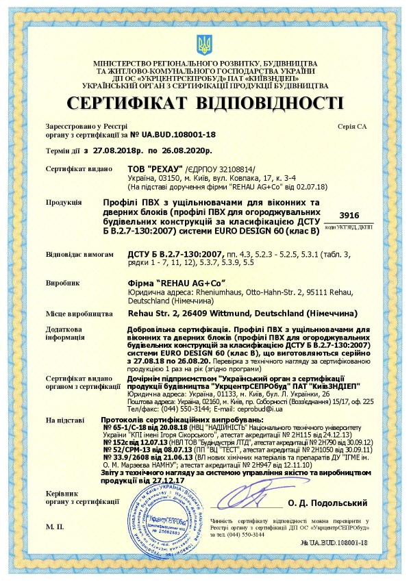 сертифікат euro60_2