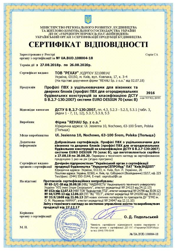 сертифікат euro70