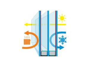 енергозберігаючий склопакет78